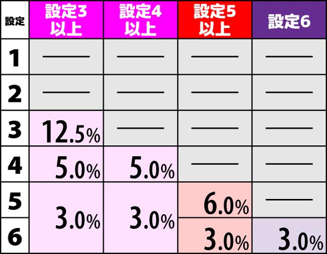 BLACK LAGOON4 イエローフラッグモード 1枚絵 選択率2