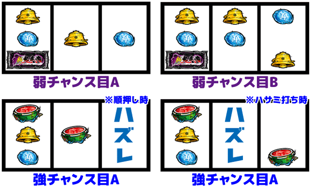 新鬼武者DoD チャンス役の停止型2