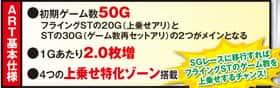 モンキーターンⅢのART「SG RUSH」の紹介