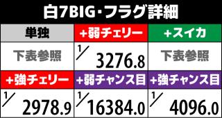 1000ちゃん ボーナスフラグ詳細4