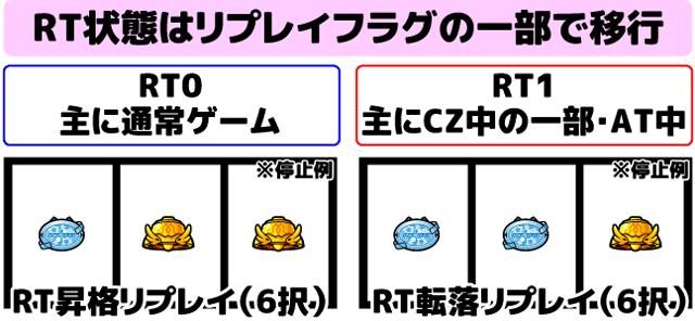 1000ちゃん RT状態の詳細
