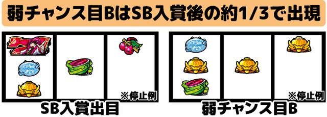 1000ちゃん SBと弱チャンス目B