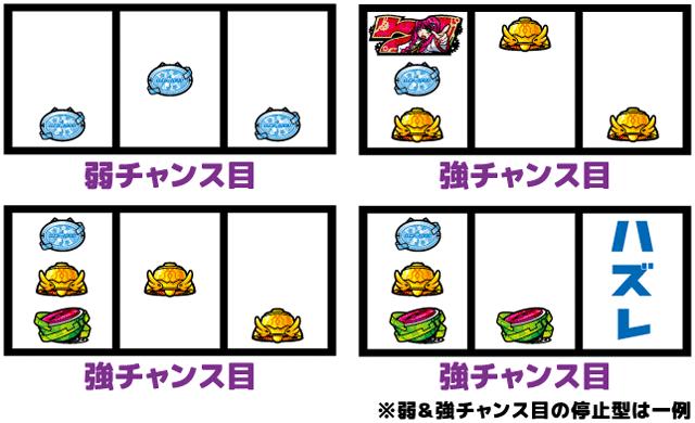 1000ちゃん チャンス役の停止型2