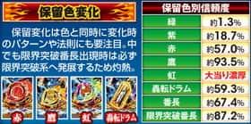 ぱちんこ押忍!番長の保留変化の紹介