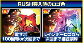 ぱちんこ押忍!番長のRUSH突入時のロゴの色の紹介