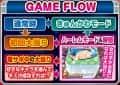 株式会社大一商会 CRデッドオアアライブエクストリームKT-F(259ver) ゲームフロー