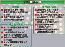 キングパルサー~DOT PULSAR~ モード