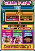 株式会社アムテックス CR戦国乙女5 10th Anniversary ゲームフロー