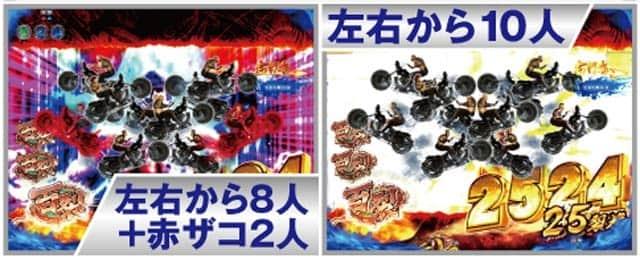 ぱちんこCR北斗の拳7百裂乱舞のバトル演出信頼度