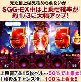 ミリオンゴッド凱旋のSGG-EX