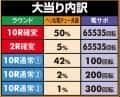 株式会社JFJ P遠山の金さん2 遠山桜と華の密偵 大当たり内訳