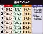 岡崎産業株式会社 クイーンジャックネオ 機械割
