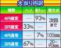 株式会社高尾 パチンコCRオートレース~スピードスター★森 且行!~189Ver. 大当たり内訳