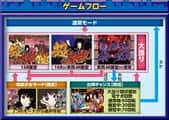 株式会社藤商事 CRA 地獄少女 弐 FPWX ゲームフロー