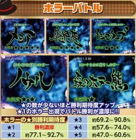 牙狼 復刻版 ZZ-Sの魔戒チャンスの紹介
