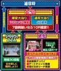 京楽産業株式会社 Pぱちんこ冬のソナタ ゲームフロー