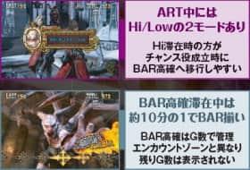 悪魔城ドラキュラLords of ShadowのART中のモード