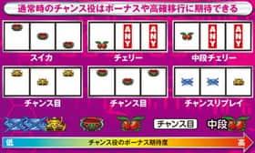 ぱちスロ テラフォーマーズの通常時のチャンス役のボーナス期待度の一覧表