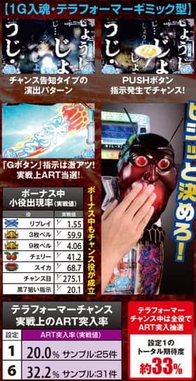 ぱちスロ テラフォーマーズの1G入魂・テラフォーマーギミック型の紹介