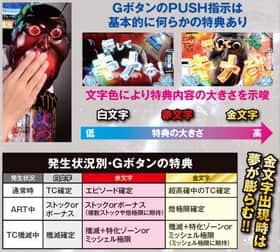 ぱちスロ テラフォーマーズのGボタンの特典の紹介