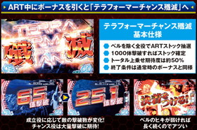 ぱちスロ テラフォーマーズのテラフォーマーチャンス殲滅の基本仕様の紹介