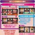 株式会社オリンピア 南国物語スペシャル ゲームフロー