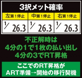 鬼浜爆走紅蓮隊 愛の3択メット確率