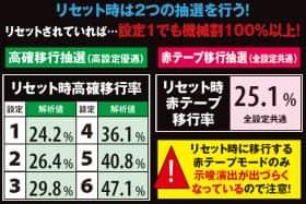 鬼浜爆走紅蓮隊 愛のリセット時の紹介