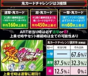 鬼浜爆走紅蓮隊 愛の鬼カードチャレンジ