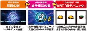 パチスロ貞子3Dのゲーム性の紹介