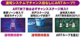パチスロ貞子3DのARTの紹介