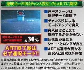 パチスロ貞子3Dの連呪モード中はチャンス役なしでもARTに期待