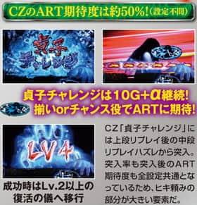 貞子3DのCZ・貞子チャレンジの紹介