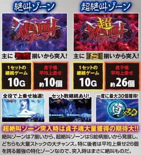 パチスロ貞子3Dの絶叫ゾーン、超絶叫ゾーンの紹介
