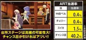 真田純勇士 ラブストライクの高確モード中・ART直撃当選率の一覧表