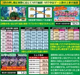 真田純勇士ラブストライクのREGの3択押し順の紹介