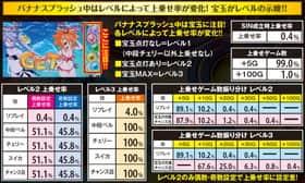 真田純勇士ラブストライクのART中の上乗せ抽選の紹介