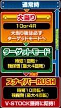 株式会社SANKYO Pフィーバードラムゴルゴ13 Light ver. ゲームフロー