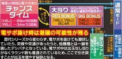 株式会社ジェイビー CRJ-RUSH3 HSJ ゲームフロー