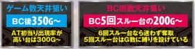 バジリスク絆 天井 狙い目はBC350G~か5回スルーの台