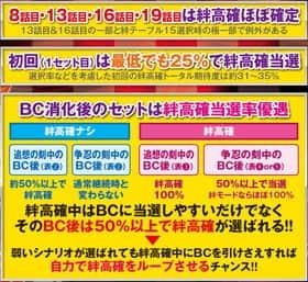 バジリスク~甲賀忍法帖~絆の法則の紹介