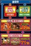 ニューギン P花の慶次~蓮 ゲームフロー