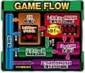 株式会社ジェイビー PパトラッシュV GREEN ゲームフロー