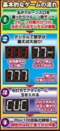 株式会社藤商事 CRクルクルセブン ゲームフロー
