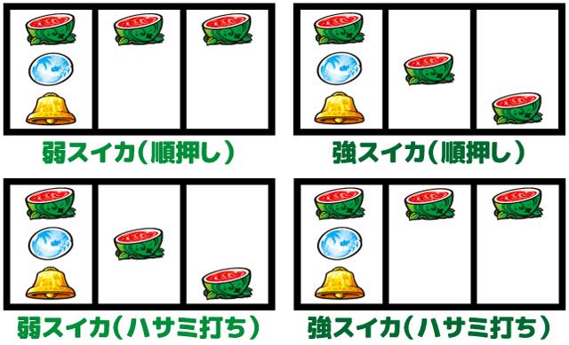 Lucky海物語 チャンス役の停止型2