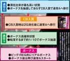 山佐株式会社 ナイツ2 ゲームフロー
