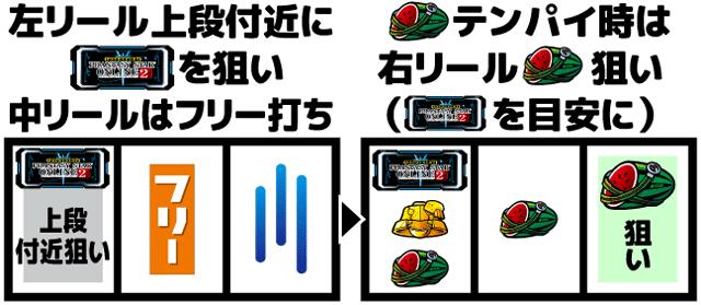 ファンタシースターオンライン2 打ち方1