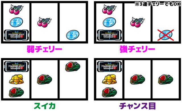ファンタシースターオンライン2 チャンス役の停止型1