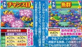 CRスーパー海物語IN沖縄4の海モード中・予告演出の信頼度の一覧表