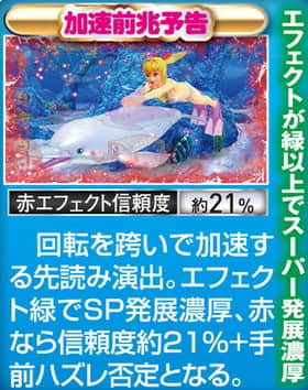 CRスーパー海物語IN沖縄4のマリンモード中・予告アクションの信頼度の一覧表